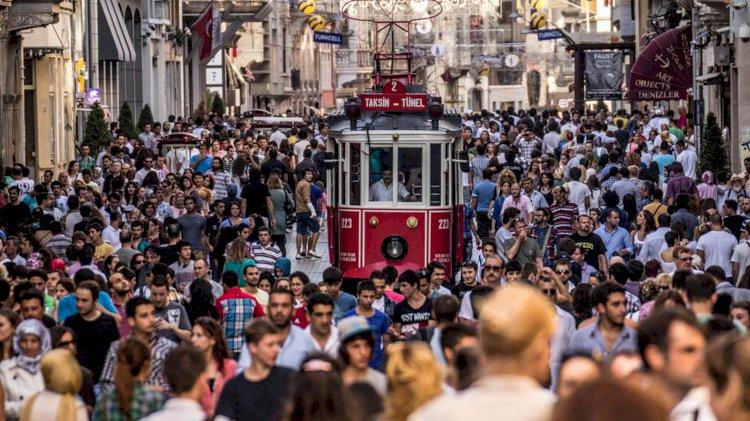 Ulica Istiklal i Trg Taksim - Turske Destinacije